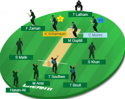 Pakistan vs New Zealand Second ODI Live Streaming