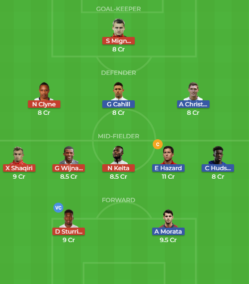 Fantasy Football: Dream 11 Tips For EFL Cup Liverpool Vs