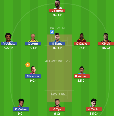 IPL 2018 RCB v DD: Three players to watch out for