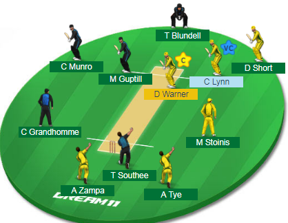 Australia vs New Zealand, T20I Tri-series, Match 1, Sydney