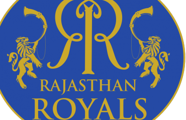 IPL 2018: Rajasthan Royals eager to add energy and excitement to the upcoming season