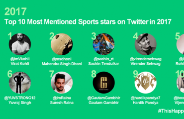 ALL IN ONE: Take a look at the most iconic Twitter events in the field of Indian sports in 2017