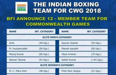 Boxing Federation of India announces squad for Commonwealth Games