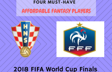 Four must-have affordable fantasy players picks for your World Cup Final team