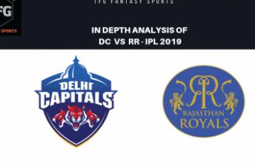 TFG Fantasy Sports: Stats, Facts & Team for in Hindi Delhi Capitals v Rajasthan Royals